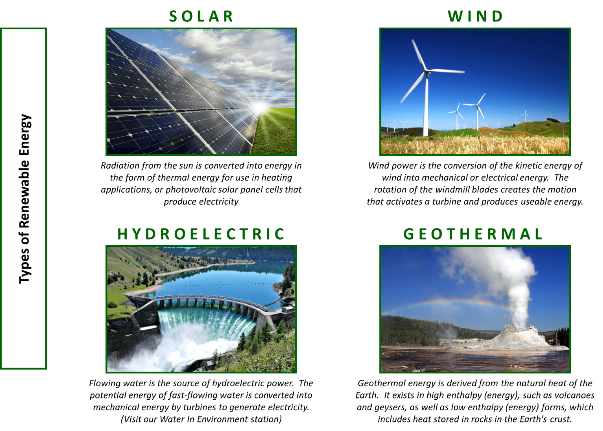 renewable energy types